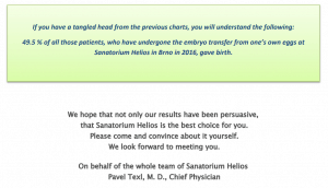 IVF results10